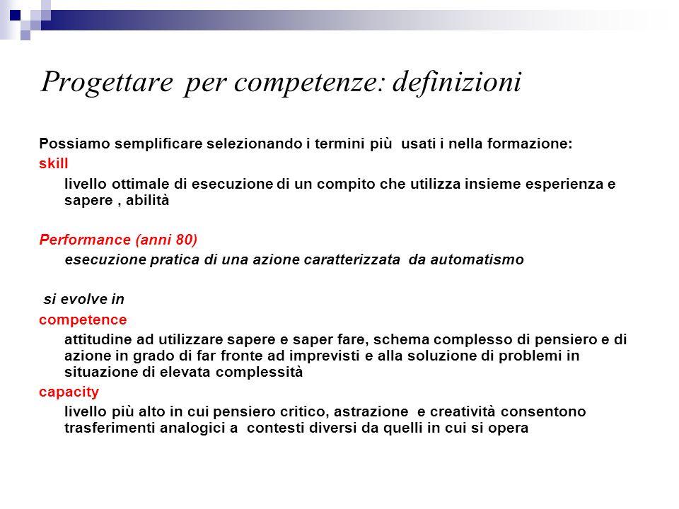 Progettare per competenze: definizioni Possiamo semplificare selezionando i termini più usati i nella formazione: skill livello ottimale di esecuzione