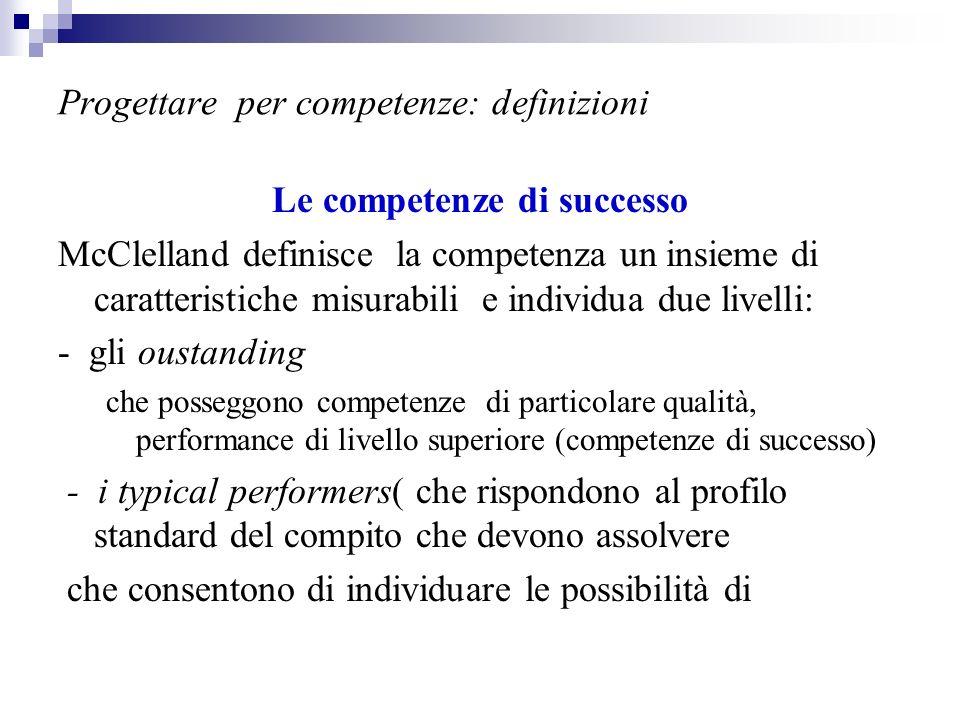 Progettare per competenze: definizioni Le competenze di successo McClelland definisce la competenza un insieme di caratteristiche misurabili e individ