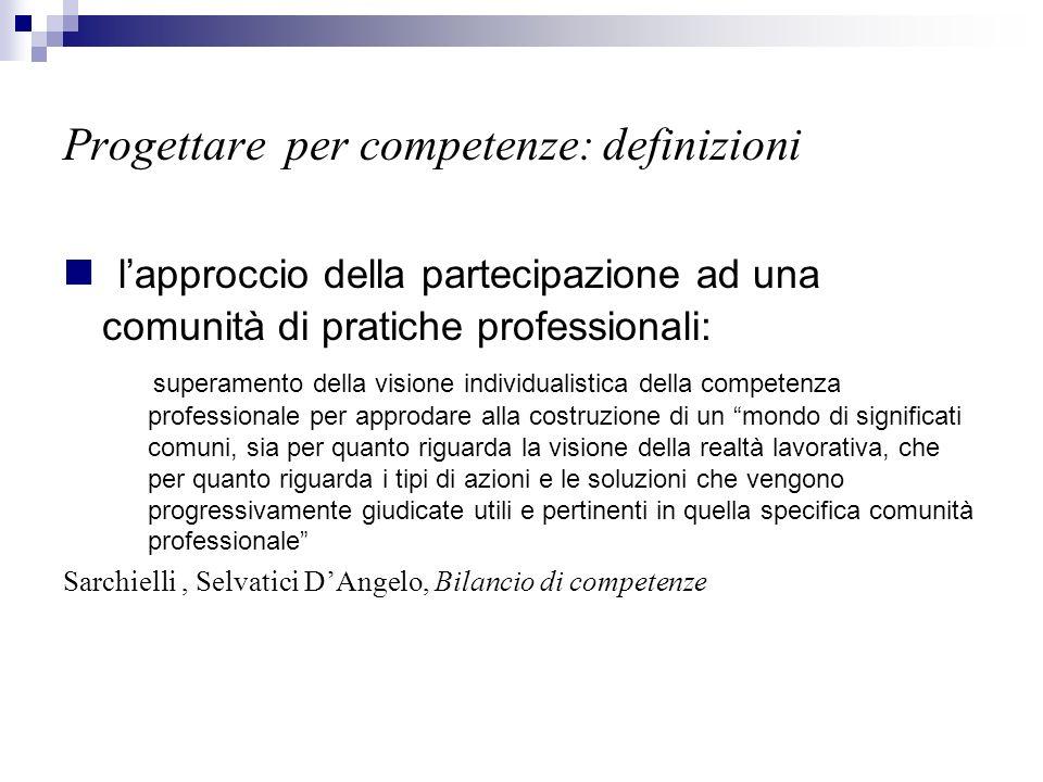 Progettare per competenze: definizioni lapproccio della partecipazione ad una comunità di pratiche professionali: superamento della visione individual