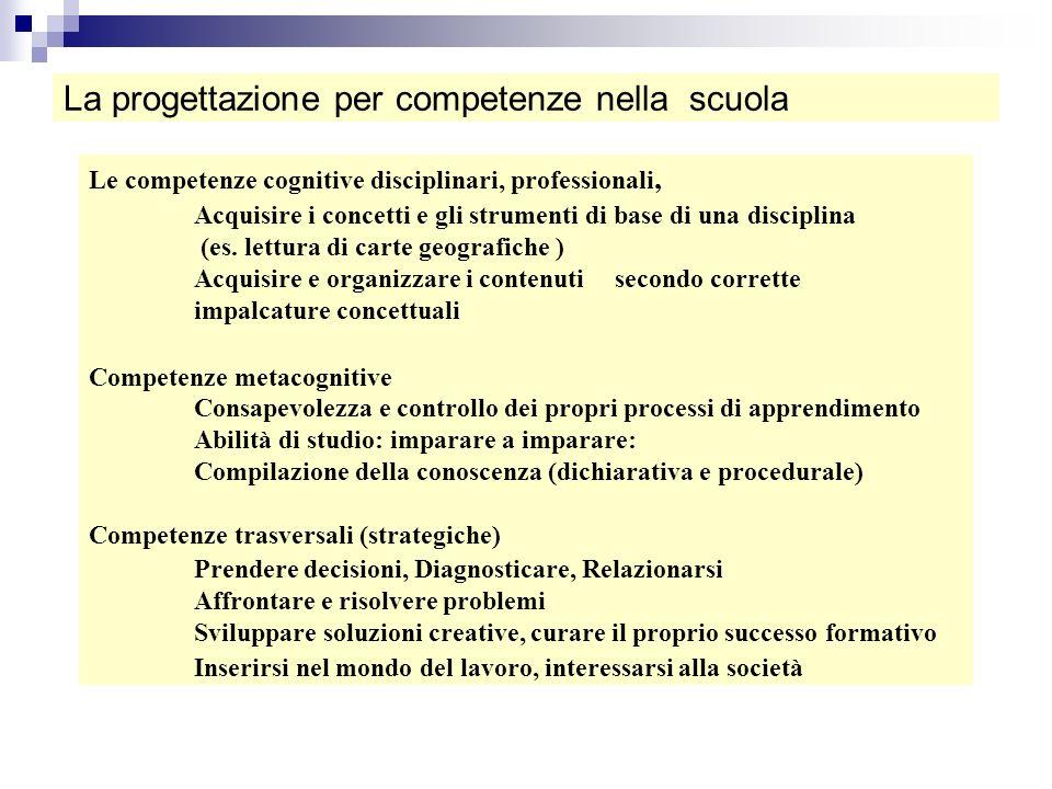 La progettazione per competenze nella scuola Le competenze cognitive disciplinari, professionali, Acquisire i concetti e gli strumenti di base di una