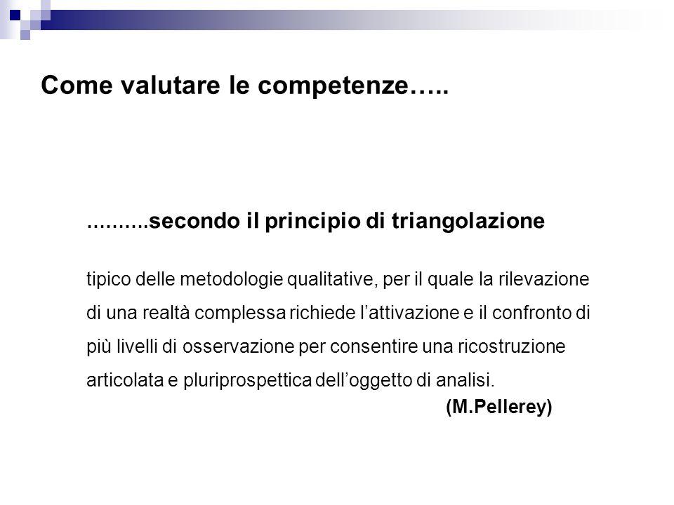 Come valutare le competenze….. ………. secondo il principio di triangolazione tipico delle metodologie qualitative, per il quale la rilevazione di una re