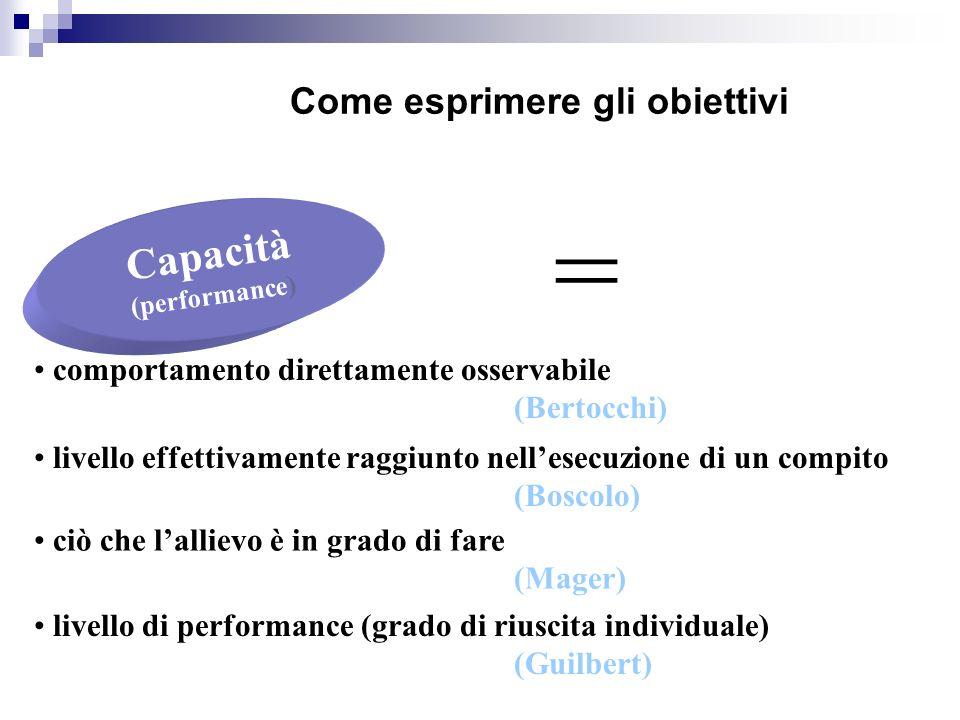 Come esprimere gli obiettivi Capacità (performance) = comportamento direttamente osservabile (Bertocchi) livello effettivamente raggiunto nellesecuzio