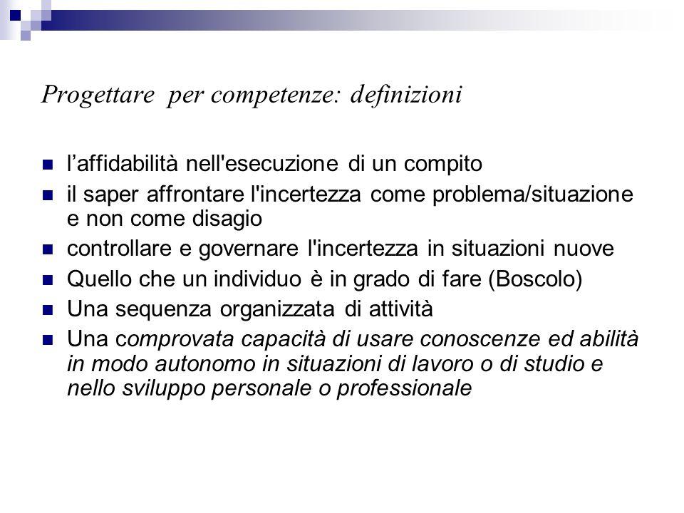 Come valutare le competenze Sul piano dellosservazione intersoggettiva opereranno modalità di osservazione e valutazione delle prestazioni del soggetto costituite da strumenti quali 1.