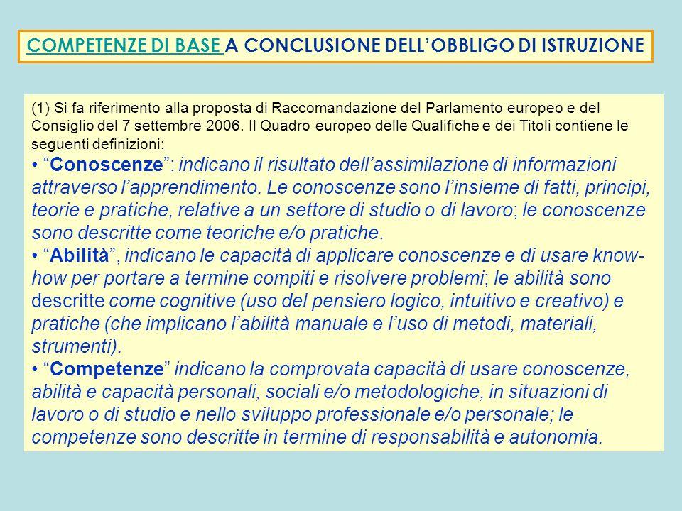 (1) Si fa riferimento alla proposta di Raccomandazione del Parlamento europeo e del Consiglio del 7 settembre 2006. Il Quadro europeo delle Qualifiche