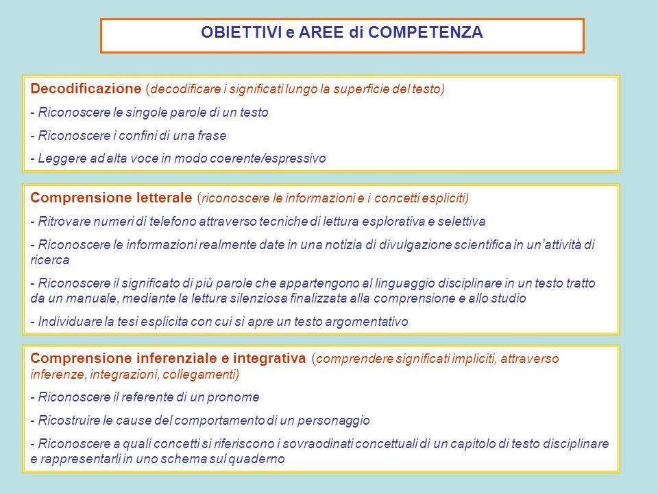 OBIETTIVI e AREE di COMPETENZA Decodificazione ( decodificare i significati lungo la superficie del testo) - Riconoscere le singole parole di un testo