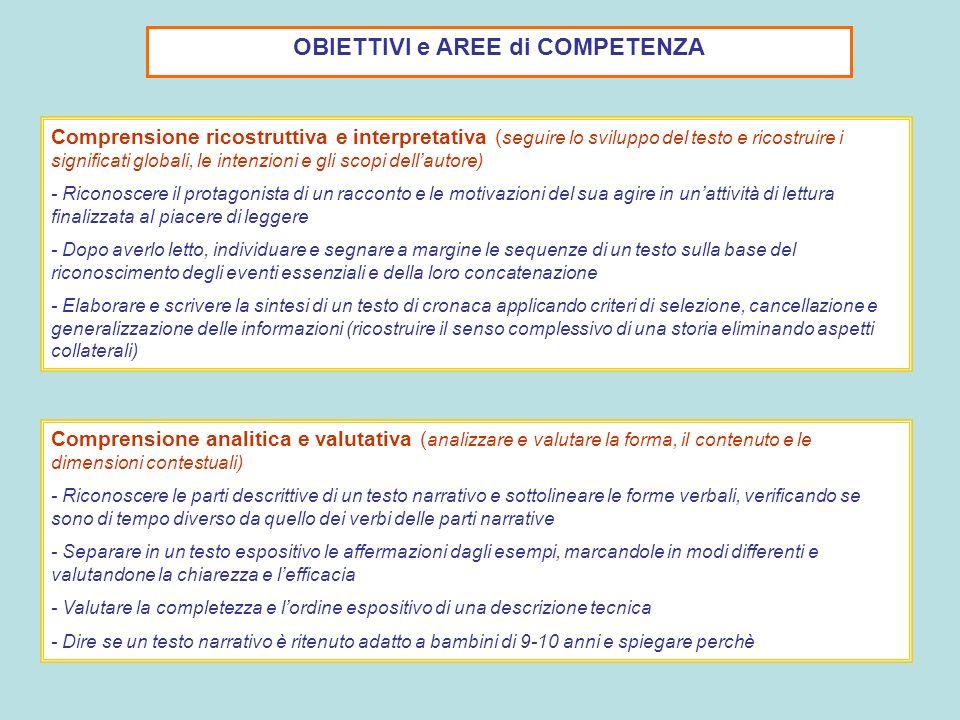 OBIETTIVI e AREE di COMPETENZA Comprensione ricostruttiva e interpretativa ( seguire lo sviluppo del testo e ricostruire i significati globali, le int