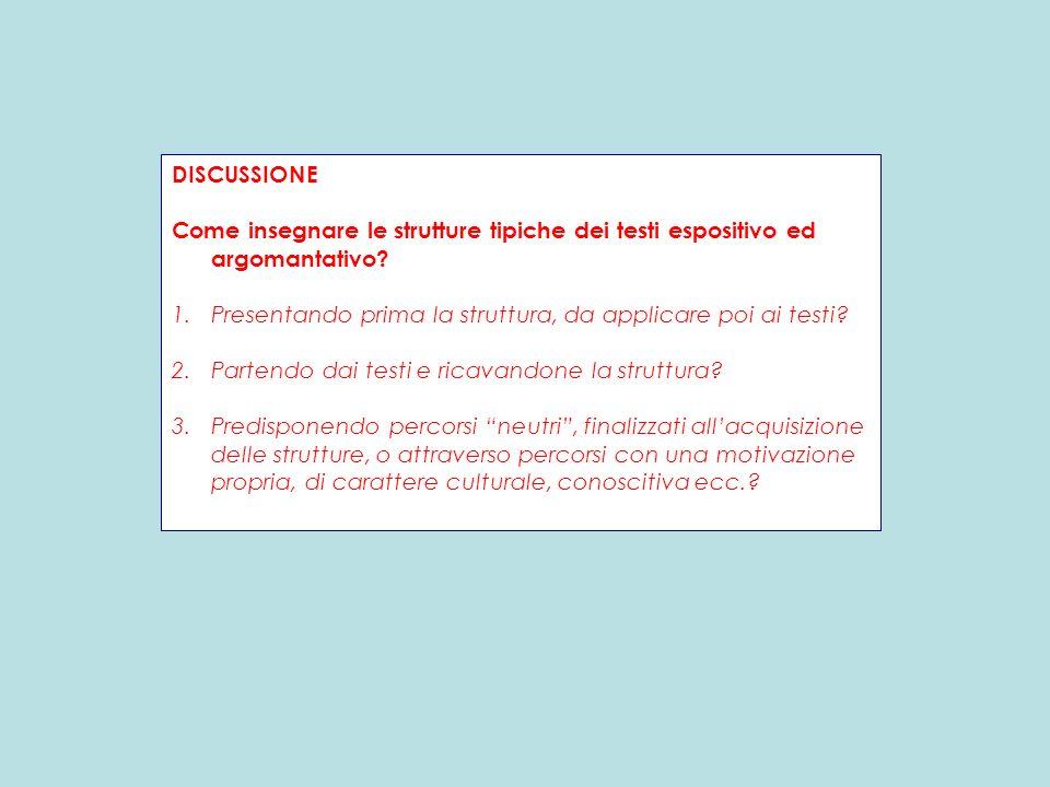 DISCUSSIONE Come insegnare le strutture tipiche dei testi espositivo ed argomantativo? 1.Presentando prima la struttura, da applicare poi ai testi? 2.