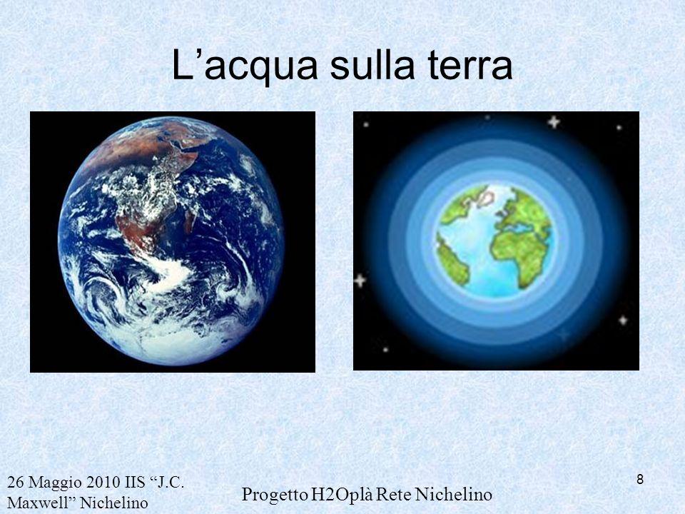 26 Maggio 2010 IIS J.C. Maxwell Nichelino Progetto H2Oplà Rete Nichelino 8 Lacqua sulla terra