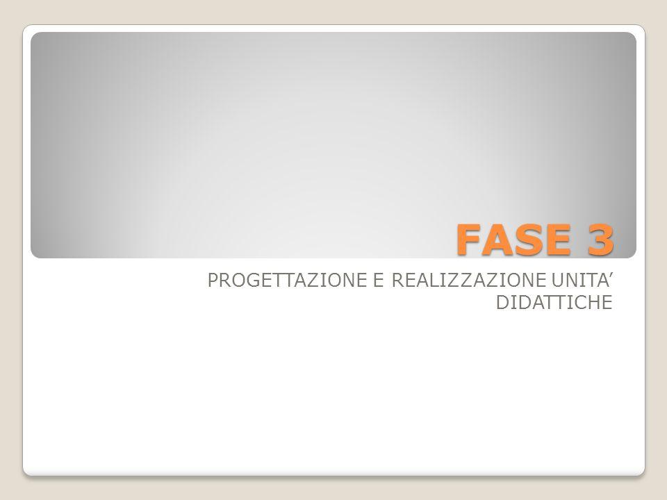 FASE 3 PROGETTAZIONE E REALIZZAZIONE UNITA DIDATTICHE