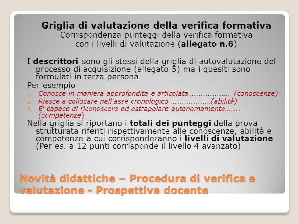 Novità didattiche – Procedura di verifica e valutazione - Prospettiva docente Griglia di valutazione della verifica formativa Corrispondenza punteggi