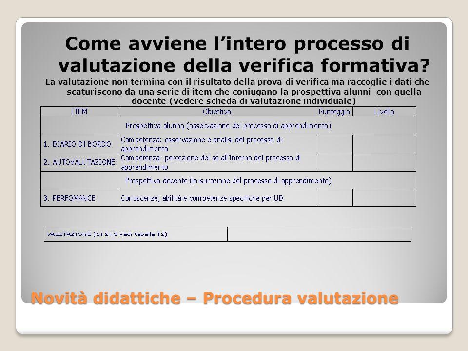 Novità didattiche – Procedura valutazione Come avviene lintero processo di valutazione della verifica formativa? La valutazione non termina con il ris