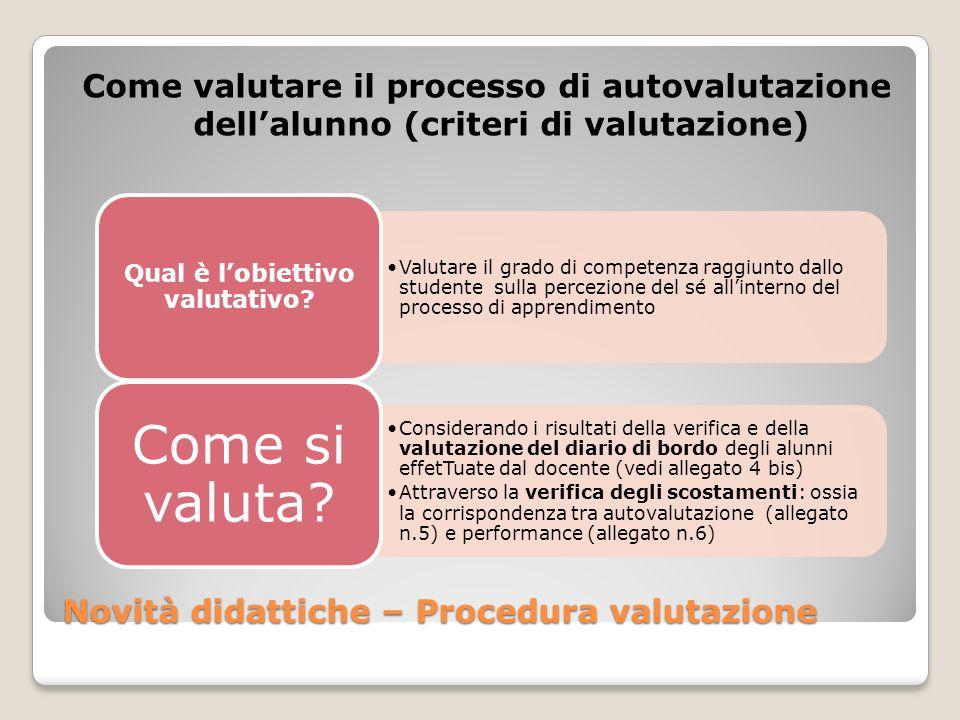 Novità didattiche – Procedura valutazione Come valutare il processo di autovalutazione dellalunno (criteri di valutazione) Valutare il grado di compet