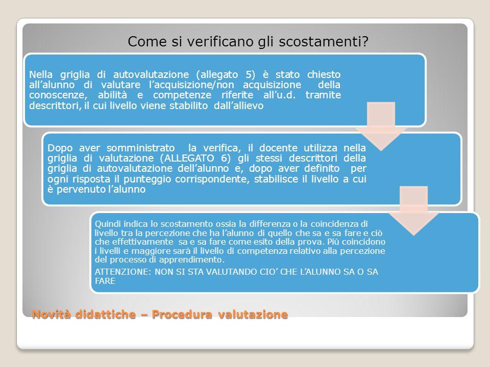 Novità didattiche – Procedura valutazione Come si verificano gli scostamenti? Nella griglia di autovalutazione (allegato 5) è stato chiesto allalunno