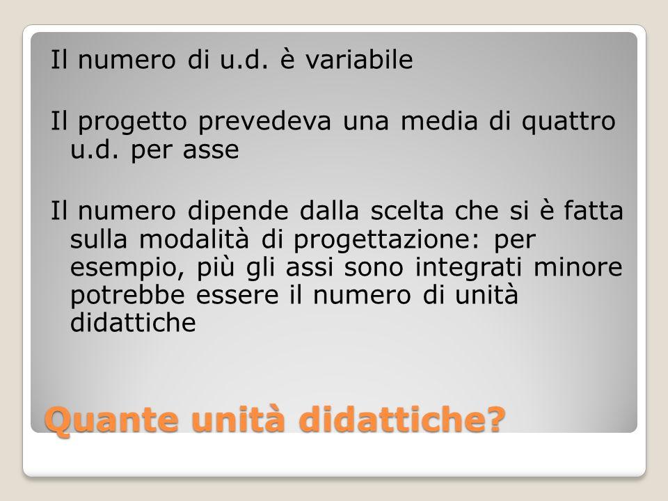 Quante unità didattiche? Il numero di u.d. è variabile Il progetto prevedeva una media di quattro u.d. per asse Il numero dipende dalla scelta che si