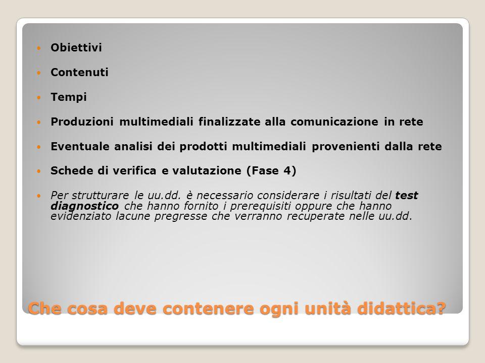Che cosa deve contenere ogni unità didattica? Obiettivi Contenuti Tempi Produzioni multimediali finalizzate alla comunicazione in rete Eventuale anali