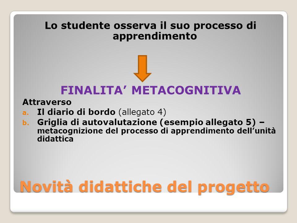 Novità didattiche del progetto Lo studente osserva il suo processo di apprendimento FINALITA METACOGNITIVA Attraverso a. Il diario di bordo (allegato