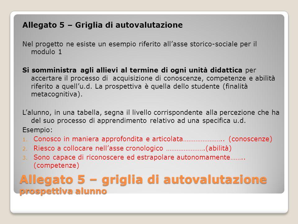 Allegato 5 – griglia di autovalutazione prospettiva alunno Allegato 5 – Griglia di autovalutazione Nel progetto ne esiste un esempio riferito allasse