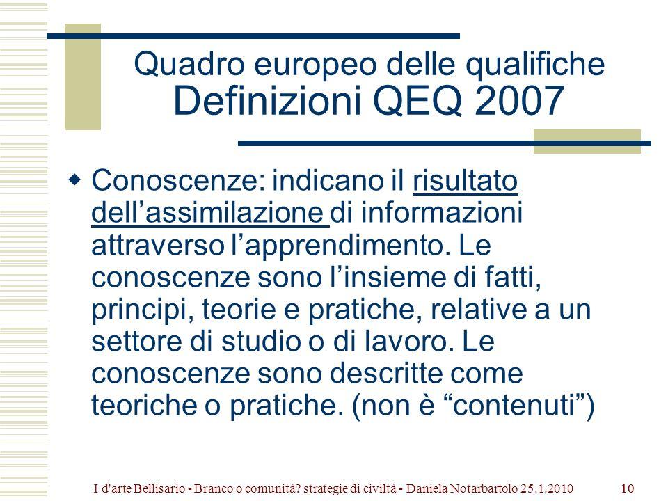 10 Quadro europeo delle qualifiche Definizioni QEQ 2007 Conoscenze: indicano il risultato dellassimilazione di informazioni attraverso lapprendimento.