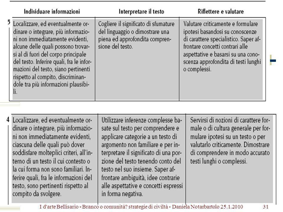 31I d arte Bellisario - Branco o comunità? strategie di civiltà - Daniela Notarbartolo 25.1.2010