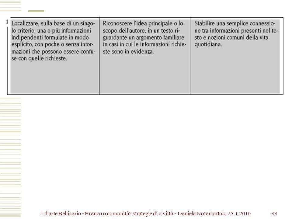 33I d arte Bellisario - Branco o comunità? strategie di civiltà - Daniela Notarbartolo 25.1.2010