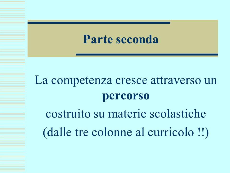 Parte seconda La competenza cresce attraverso un percorso costruito su materie scolastiche (dalle tre colonne al curricolo !!)