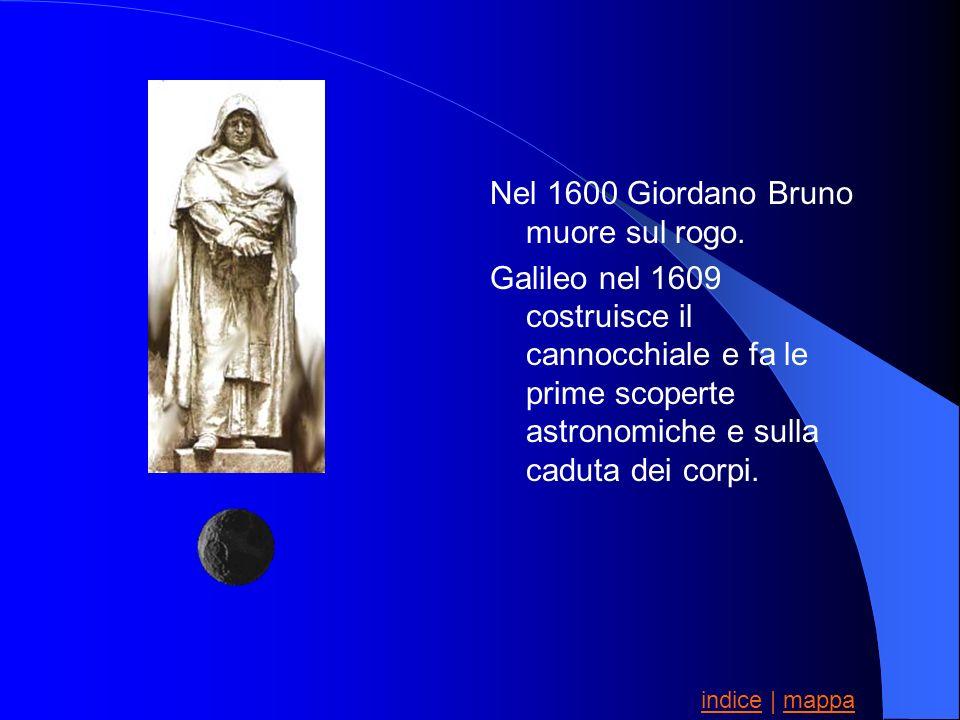 Nel 1600 Giordano Bruno muore sul rogo. Galileo nel 1609 costruisce il cannocchiale e fa le prime scoperte astronomiche e sulla caduta dei corpi. indi