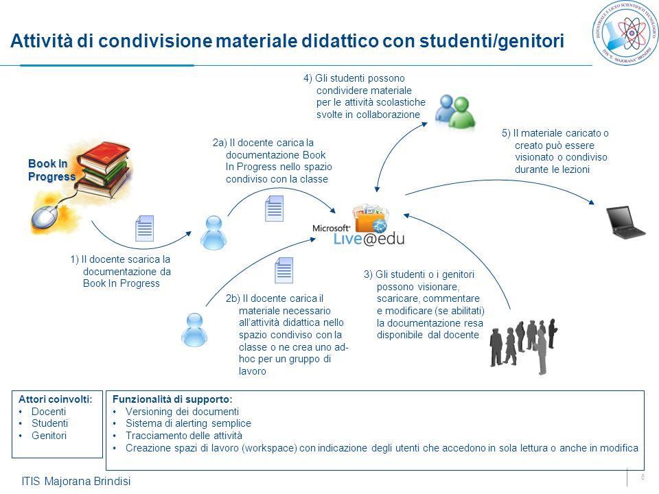 8 ITIS Majorana Brindisi Attività di condivisione materiale didattico con studenti/genitori 1) Il docente scarica la documentazione da Book In Progres