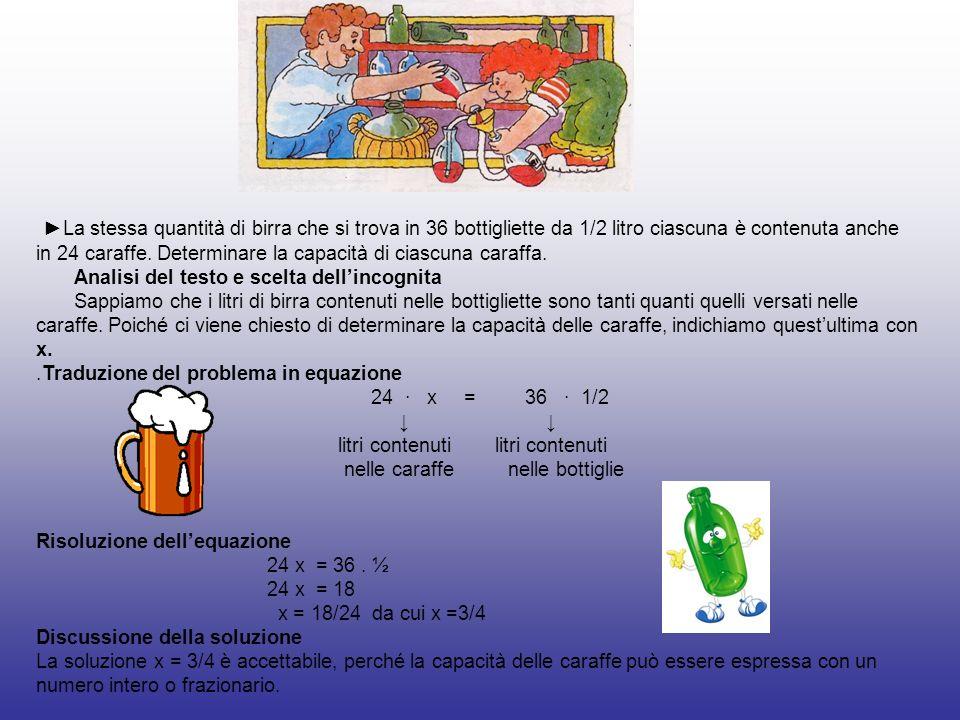 Un problema di Eulero <<Un padre ha tre figli e lascia in eredità 1.600 corone.