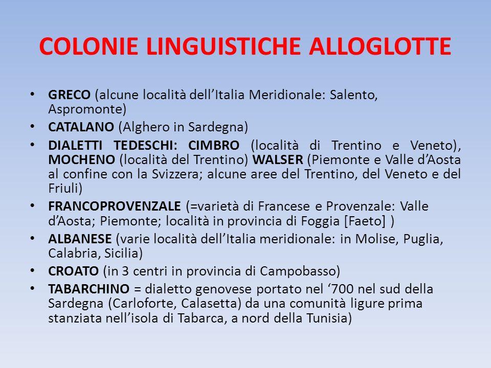 COLONIE LINGUISTICHE ALLOGLOTTE GRECO (alcune località dellItalia Meridionale: Salento, Aspromonte) CATALANO (Alghero in Sardegna) DIALETTI TEDESCHI: