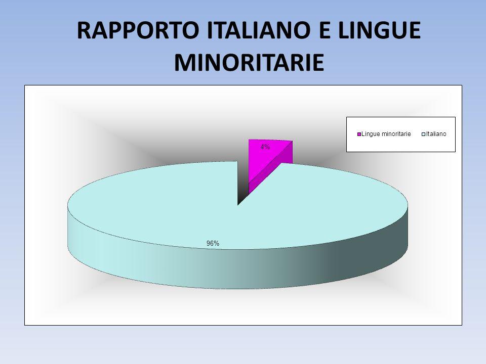 RAPPORTO ITALIANO E LINGUE MINORITARIE