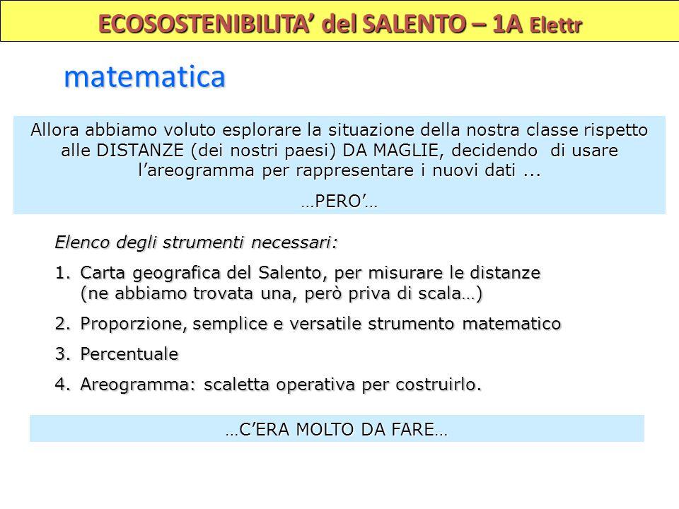 ECOSOSTENIBILITA del SALENTO – 1A Elettr matematica Allora abbiamo voluto esplorare la situazione della nostra classe rispetto alle DISTANZE (dei nost