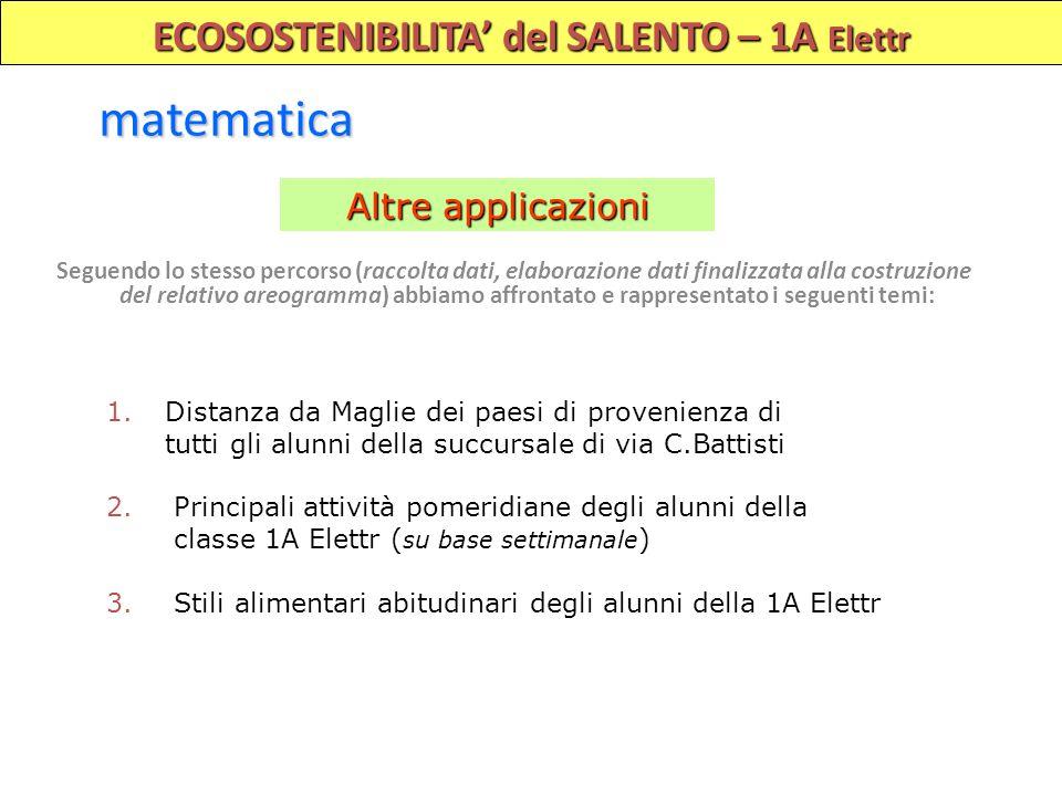 ECOSOSTENIBILITA del SALENTO – 1A Elettr matematica Altre applicazioni Seguendo lo stesso percorso (raccolta dati, elaborazione dati finalizzata alla