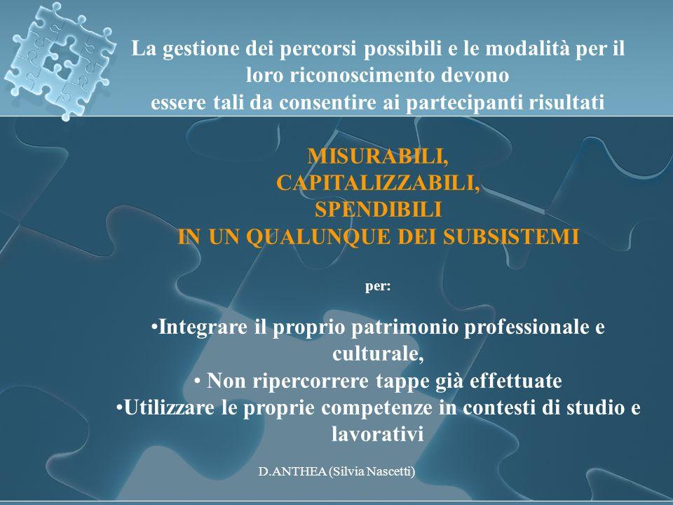La gestione dei percorsi possibili e le modalità per il loro riconoscimento devono essere tali da consentire ai partecipanti risultati MISURABILI, CAP