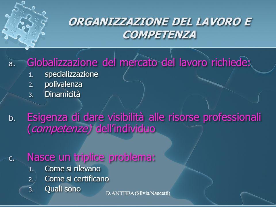 ORGANIZZAZIONE DEL LAVORO E COMPETENZA a. Globalizzazione del mercato del lavoro richiede: 1. specializzazione 2. polivalenza 3. Dinamicità b. Esigenz