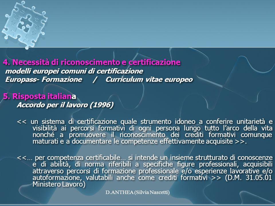 4. Necessità di riconoscimento e certificazione modelli europei comuni di certificazione Europass- Formazione /Curriculum vitae europeo 5. Risposta it