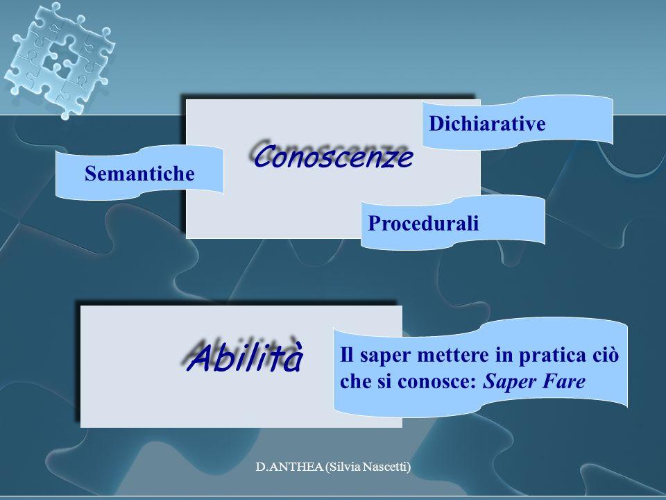 Conoscenze Abilità Semantiche Dichiarative Procedurali Il saper mettere in pratica ciò che si conosce: Saper Fare D.ANTHEA (Silvia Nascetti)
