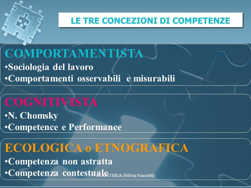 LE TRE CONCEZIONI DI COMPETENZE COMPORTAMENTISTA Sociologia del lavoro Comportamenti osservabili e misurabili COGNITIVISTA N. Chomsky Competence e Per