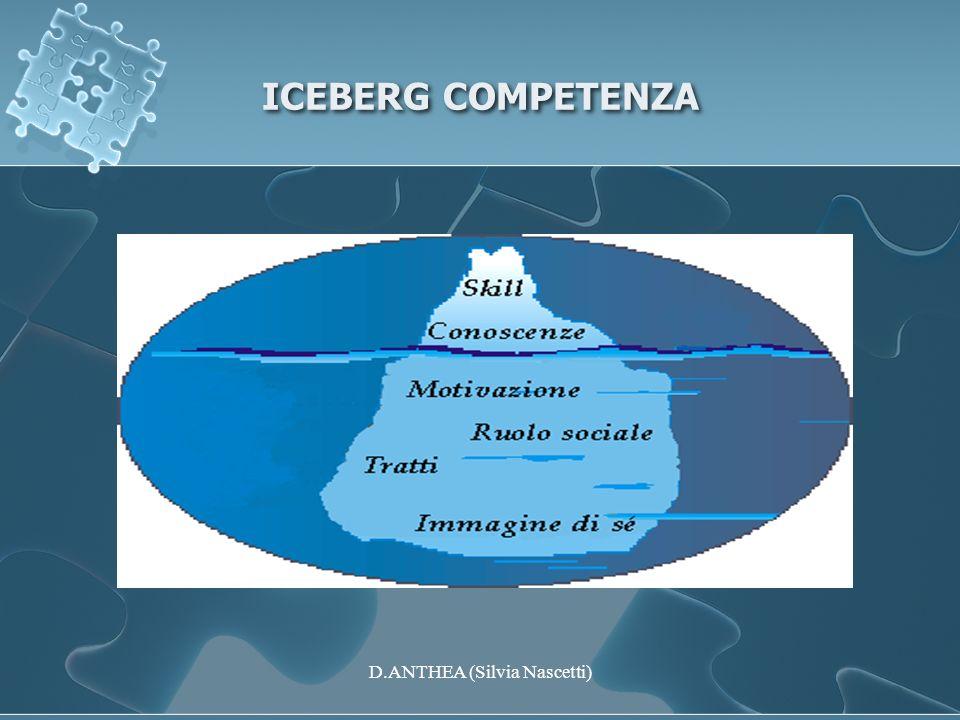 ICEBERG COMPETENZA D.ANTHEA (Silvia Nascetti)