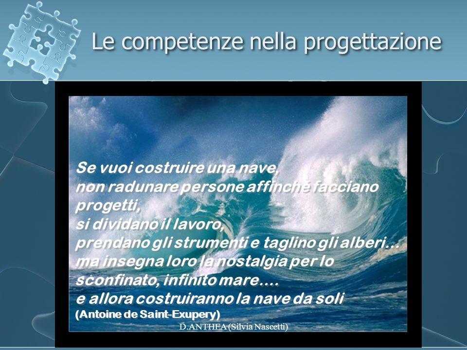 Area Formazione Società cognitiva Diritto apprendimento Competenza Sistema integrato Standard Società cognitiva Certificazione D.ANTHEA (Silvia Nascetti)