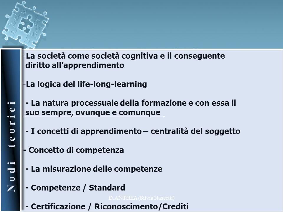 -La società come società cognitiva e il conseguente diritto allapprendimento -La logica del life-long-learning - La natura processuale della formazion