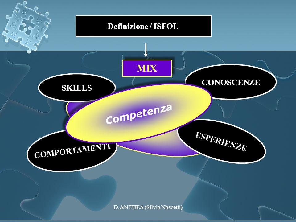 Definizione / ISFOL MIX ESPERIENZE COMPORTAMENTI CONOSCENZE SKILLS Competenza D.ANTHEA (Silvia Nascetti)