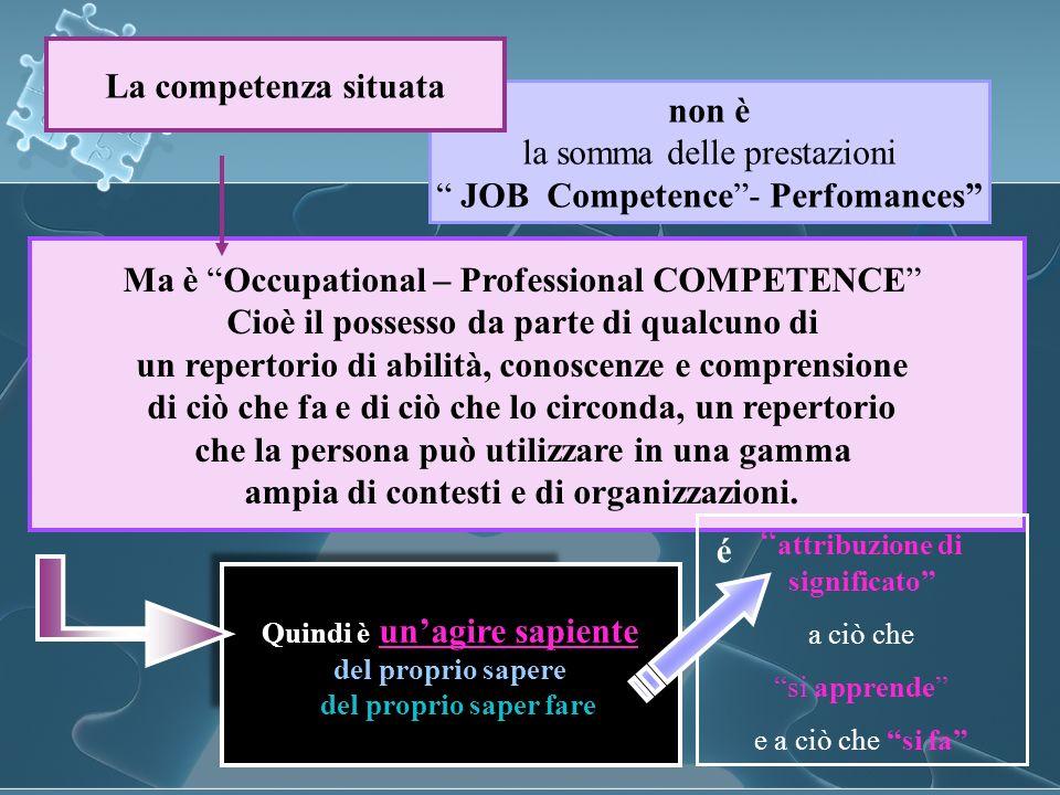 Quindi è unagire sapiente del proprio sapere del proprio saper fare non è la somma delle prestazioni JOB Competence- Perfomances La competenza situata