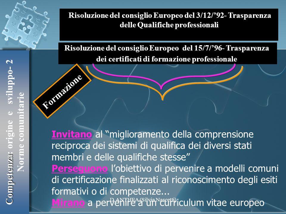 Risoluzione del consiglio Europeo del 3/12/92- Trasparenza delle Qualifiche professionali Competenza Competenza: origine e sviluppo- 2 Norme comunitar