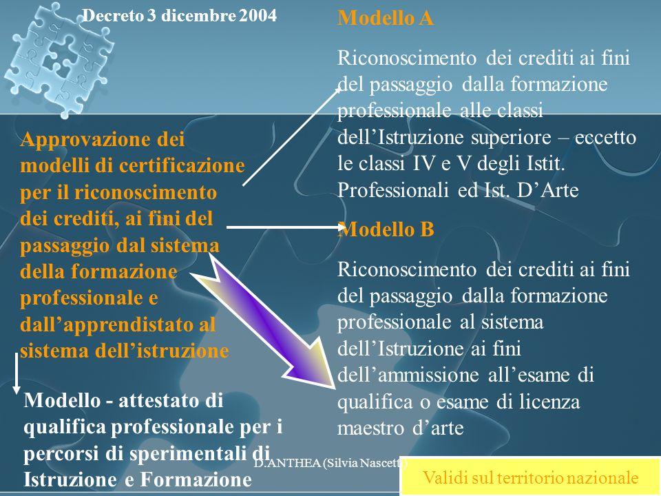 Decreto 3 dicembre 2004 Approvazione dei modelli di certificazione per il riconoscimento dei crediti, ai fini del passaggio dal sistema della formazio