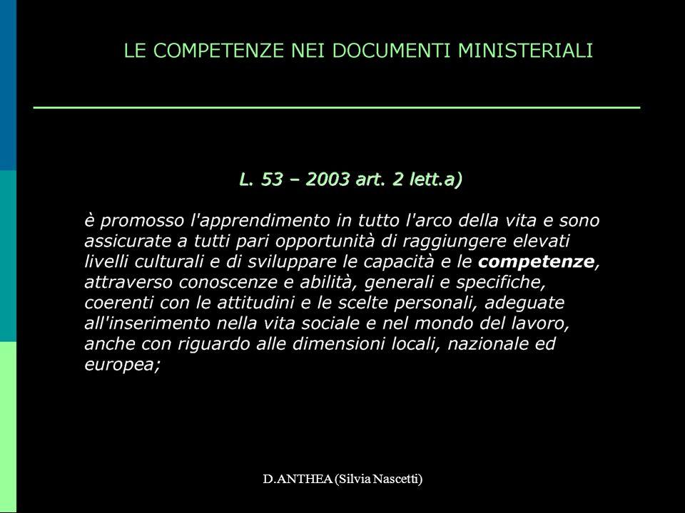 CAPACITA sviluppata attraverso COMPETENZE sostanziate da ABILITA e CONOSCENZE CAPACITA sviluppata attraverso COMPETENZE sostanziate da ABILITA e CONOSCENZE MATRICE CURRICOLARE D.ANTHEA (Silvia Nascetti)