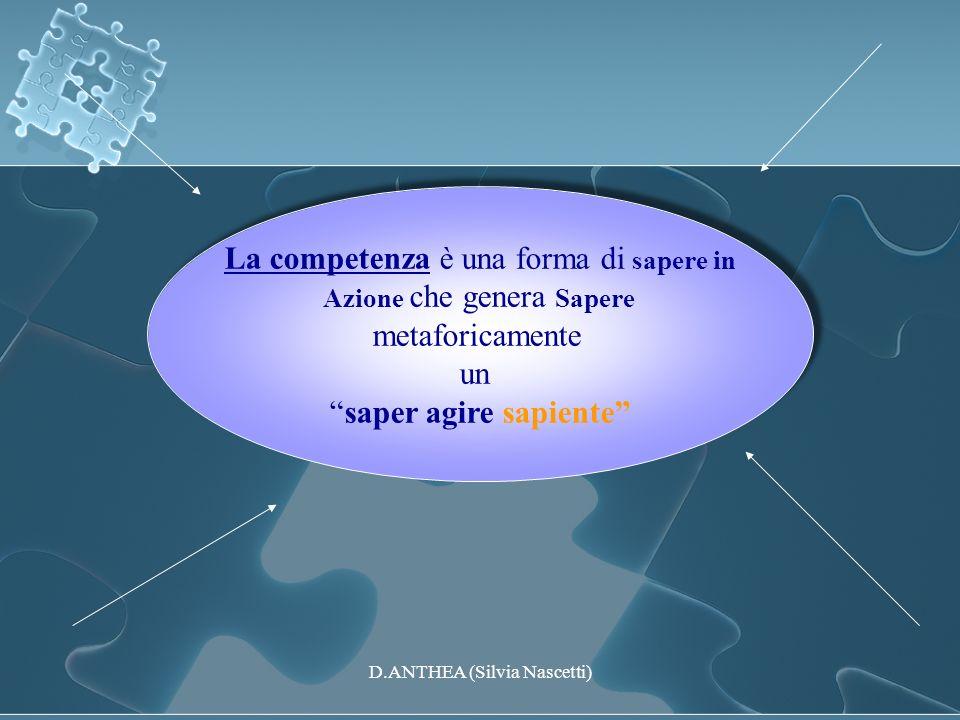 La competenza è una forma di sapere in Azione che genera Sapere metaforicamente un saper agire sapiente La competenza è una forma di sapere in Azione