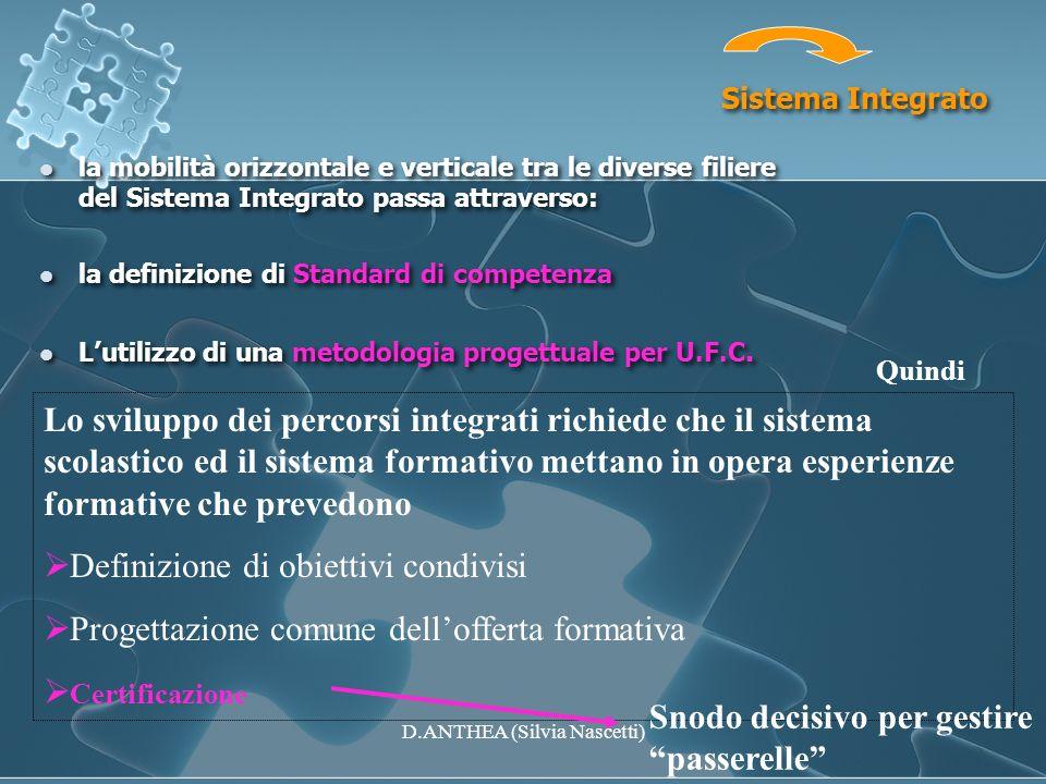 Sistema Integrato la mobilità orizzontale e verticale tra le diverse filiere del Sistema Integrato passa attraverso: la definizione di Standard di com