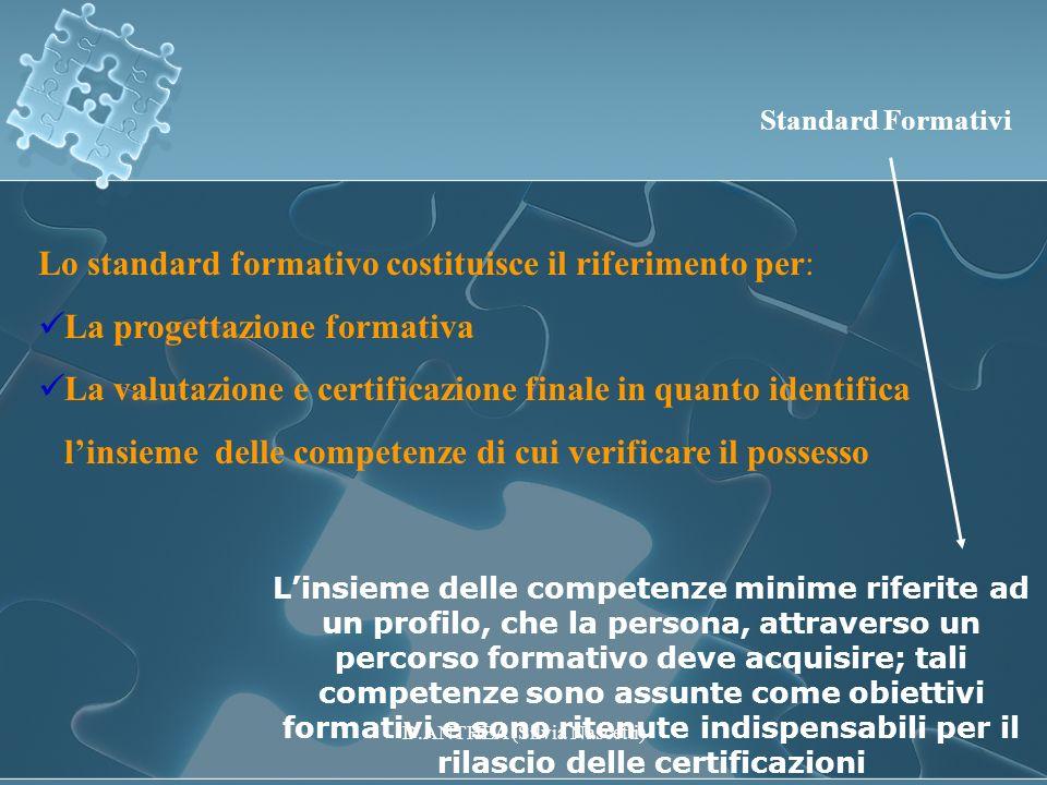 Standard Formativi Lo standard formativo costituisce il riferimento per: La progettazione formativa La valutazione e certificazione finale in quanto i