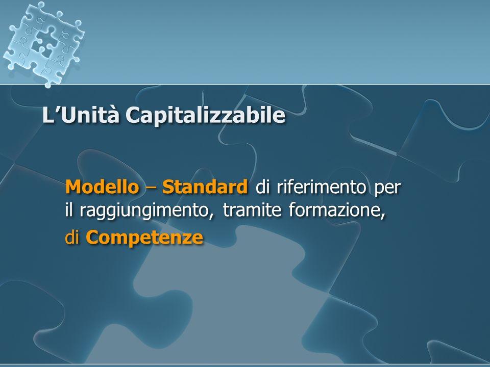LUnità Capitalizzabile Modello – Standard di riferimento per il raggiungimento, tramite formazione, di Competenze Modello – Standard di riferimento pe
