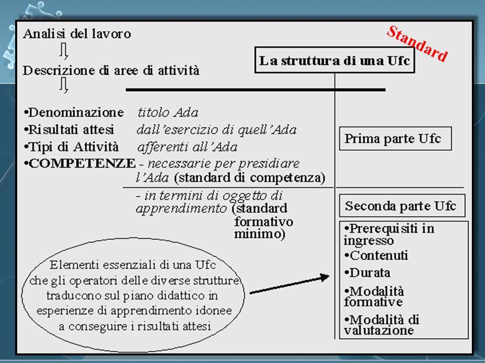 D.ANTHEA (Silvia Nascetti) Standard